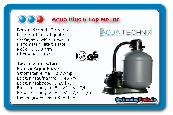 filteranlage top mount mit aqua plus 6 poolpumpe. Black Bedroom Furniture Sets. Home Design Ideas